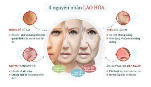 Thời điểm và phương pháp chăm sóc da phù hợp với chị em phụ nữ